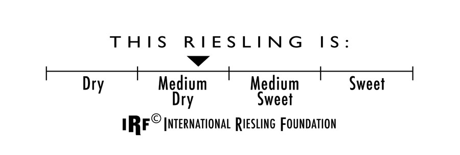 International Riesling Foundation scale